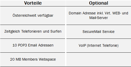 ADSL Home optionale Services