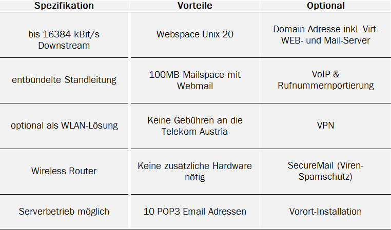 xdsl_ optionale Leistungen_neu